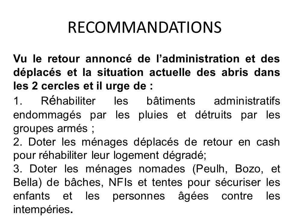 RECOMMANDATIONS Vu le retour annoncé de l'administration et des déplacés et la situation actuelle des abris dans les 2 cercles et il urge de :