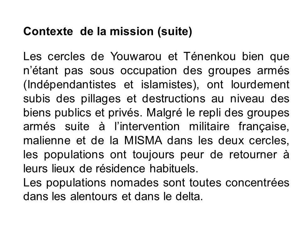 Contexte de la mission (suite)