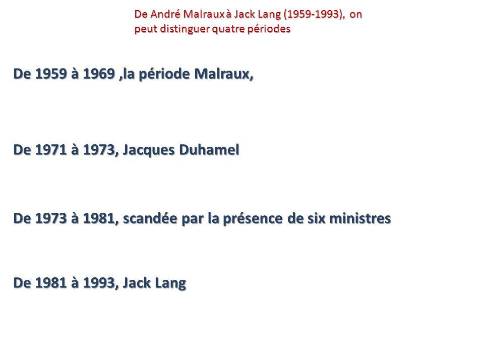 De 1973 à 1981, scandée par la présence de six ministres