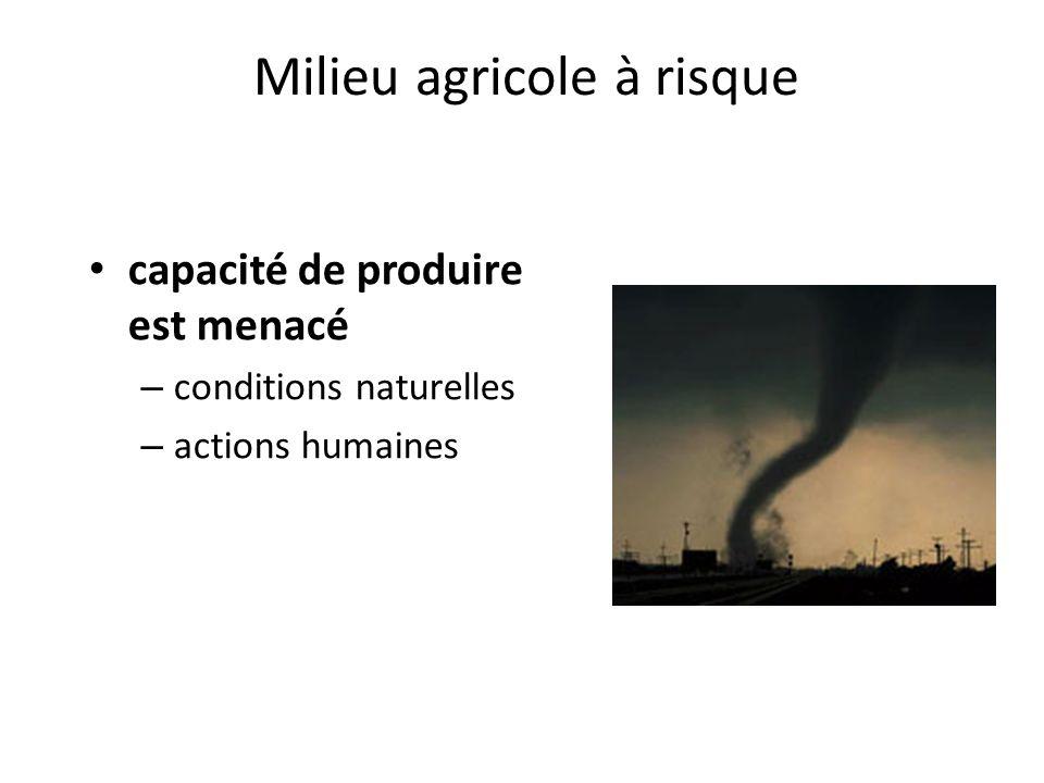 Milieu agricole à risque