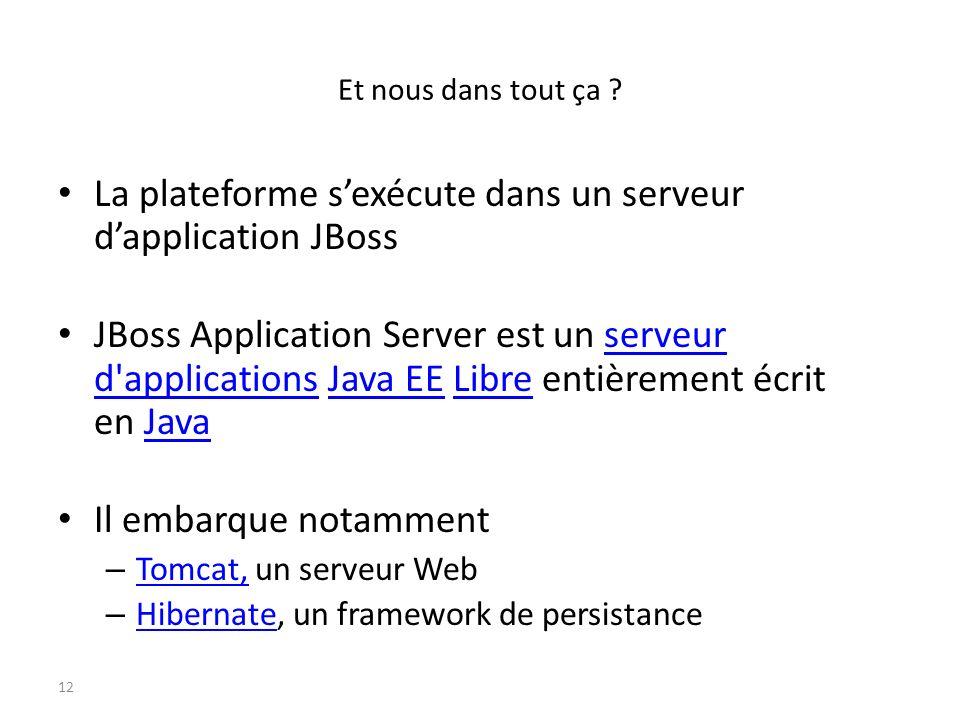 La plateforme s'exécute dans un serveur d'application JBoss