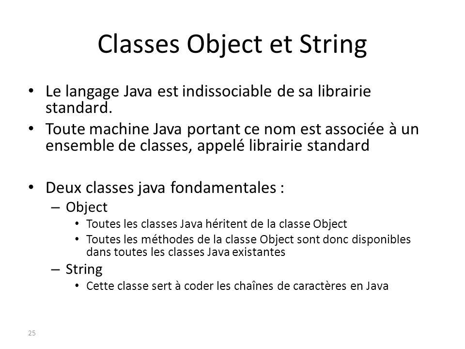 Classes Object et String