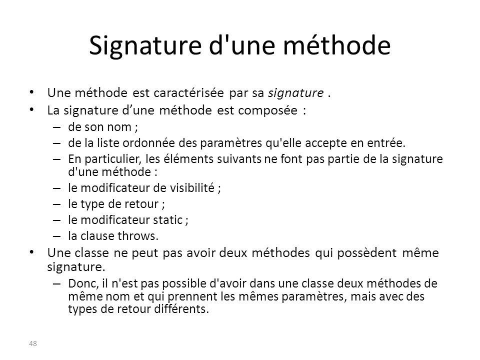 Signature d une méthode