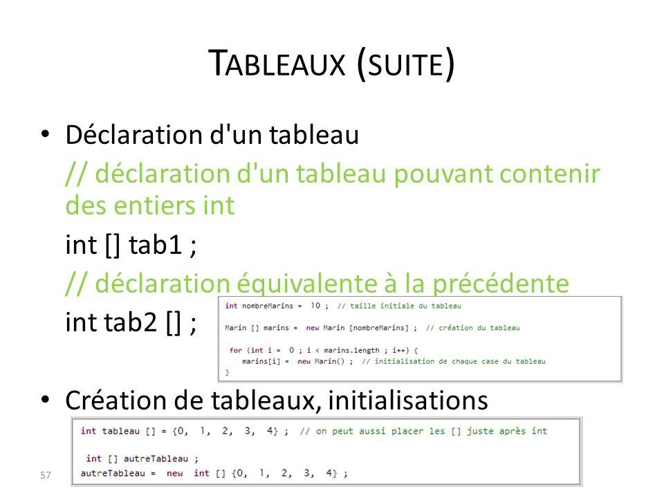 Tableaux (suite) Déclaration d un tableau