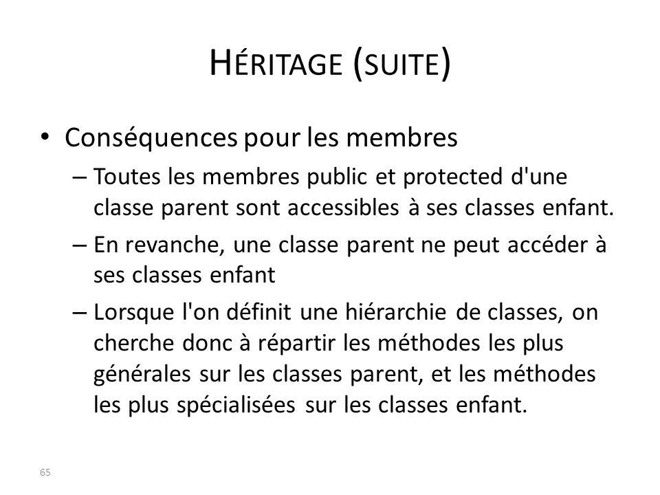 Héritage (suite) Conséquences pour les membres