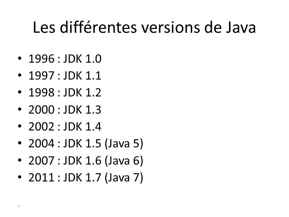 Les différentes versions de Java