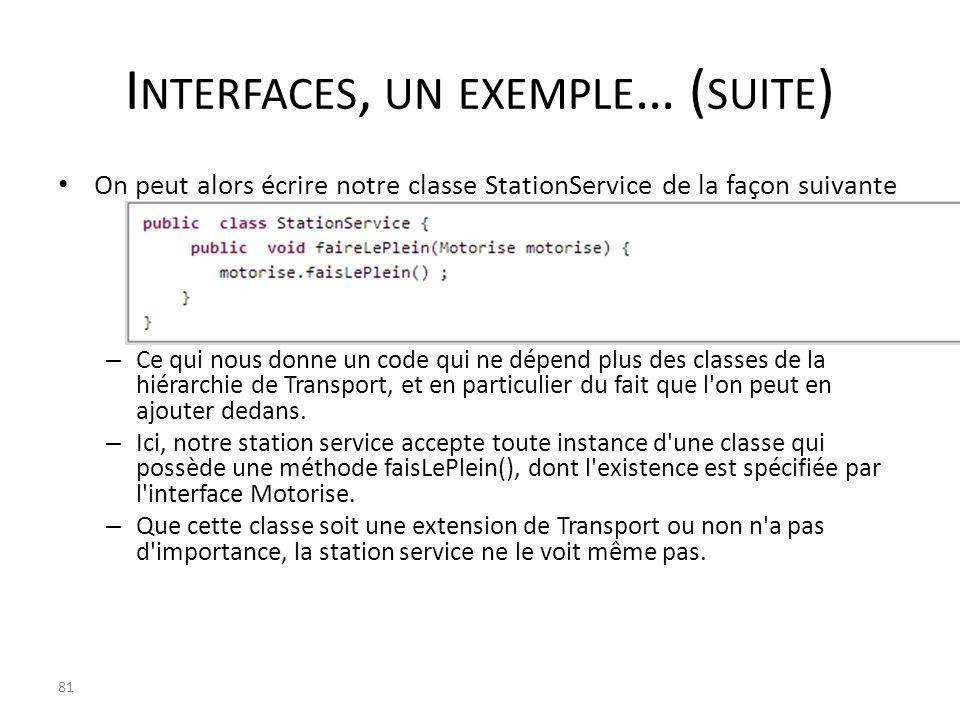Interfaces, un exemple… (suite)