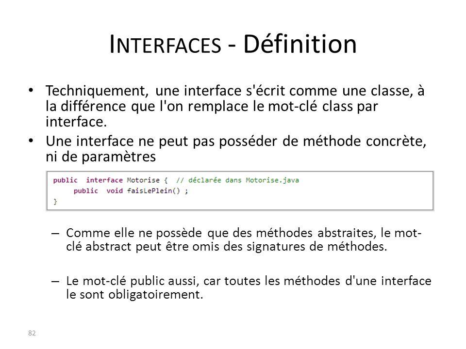 Interfaces - Définition