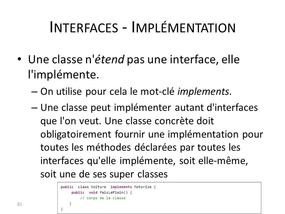 Interfaces - Implémentation