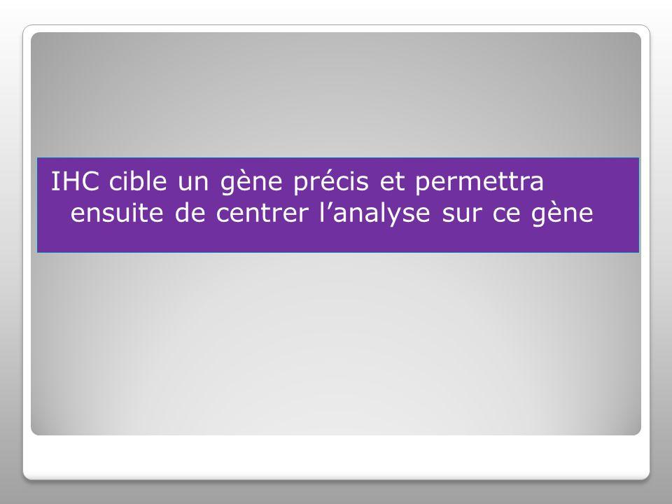 IHC cible un gène précis et permettra ensuite de centrer l'analyse sur ce gène