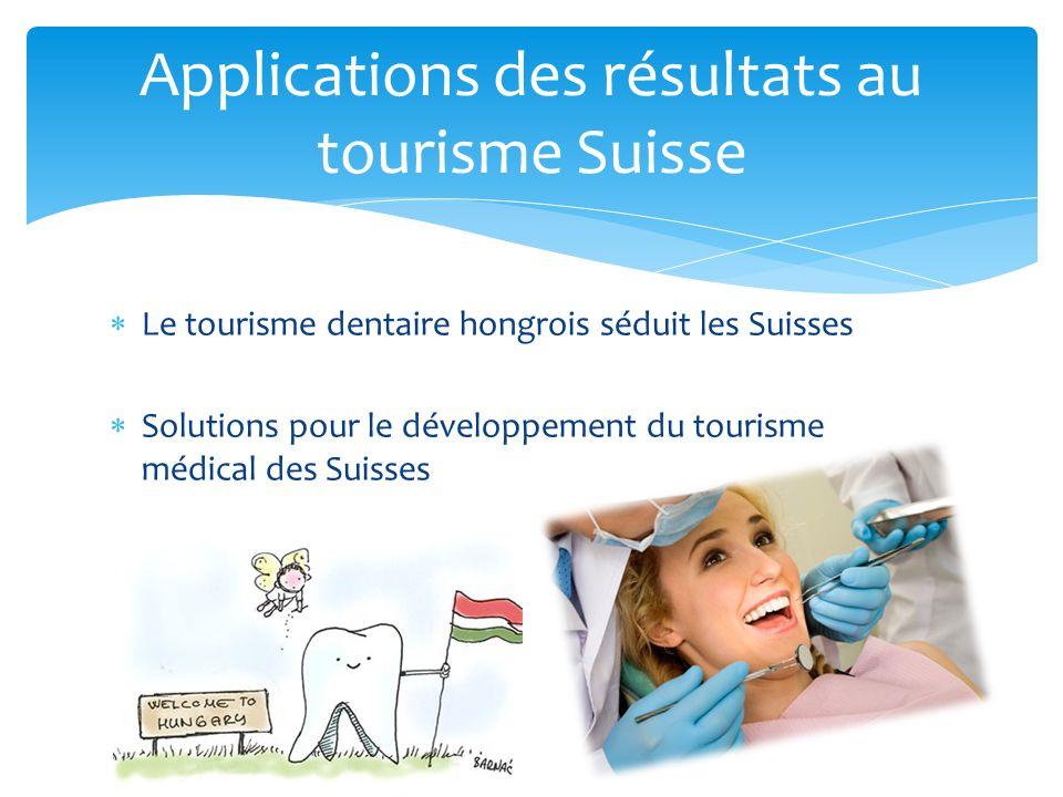 Applications des résultats au tourisme Suisse