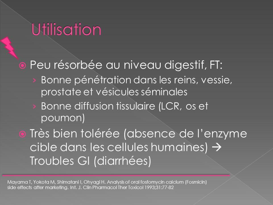 Utilisation Peu résorbée au niveau digestif, FT:
