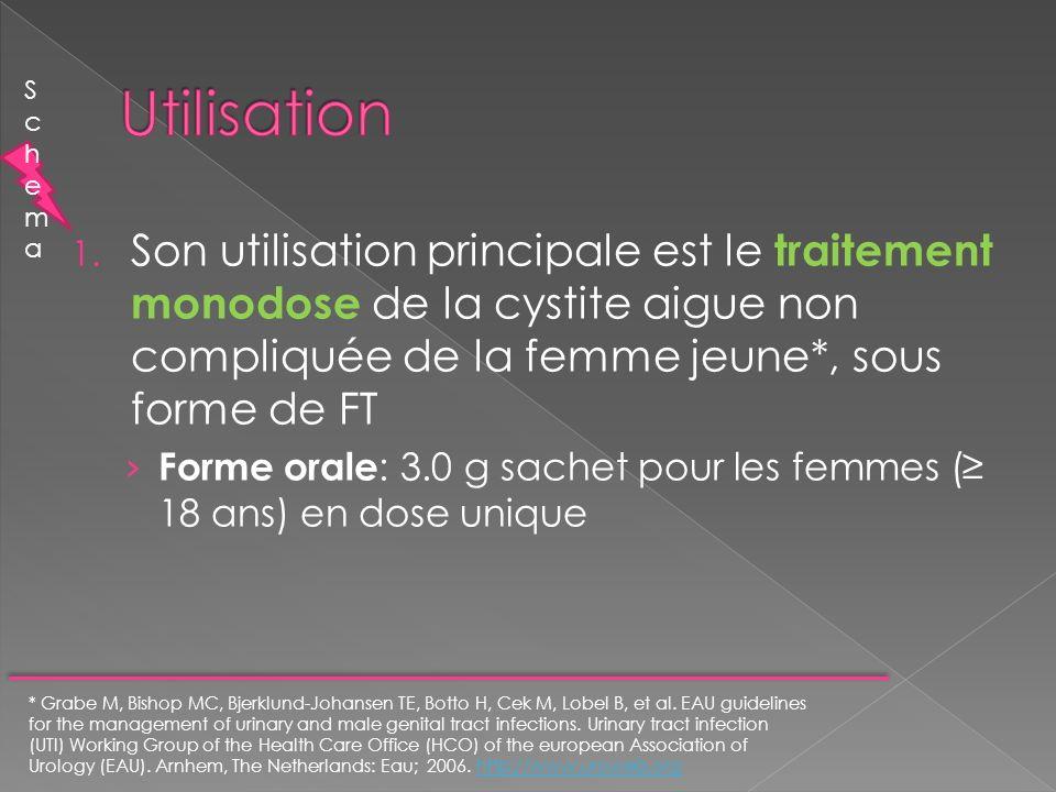 Utilisation Schema. Son utilisation principale est le traitement monodose de la cystite aigue non compliquée de la femme jeune*, sous forme de FT.