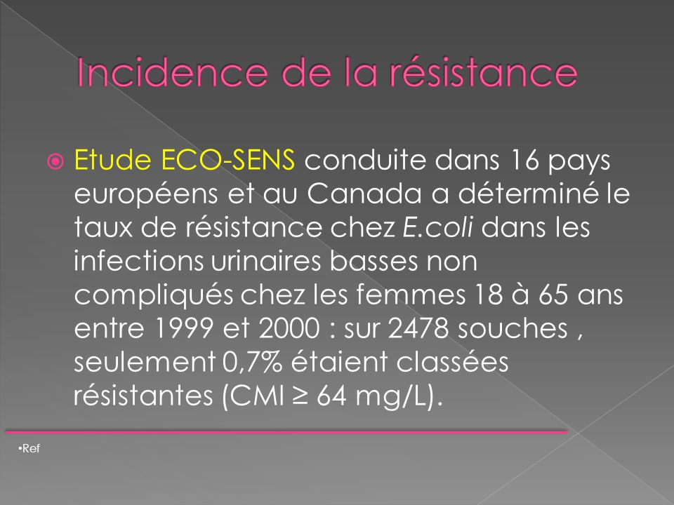 Incidence de la résistance