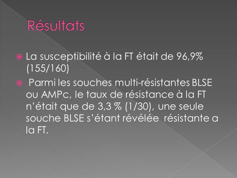Résultats La susceptibilité à la FT était de 96,9% (155/160)