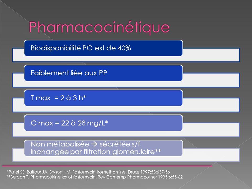 Pharmacocinétique Biodisponibilité PO est de 40%
