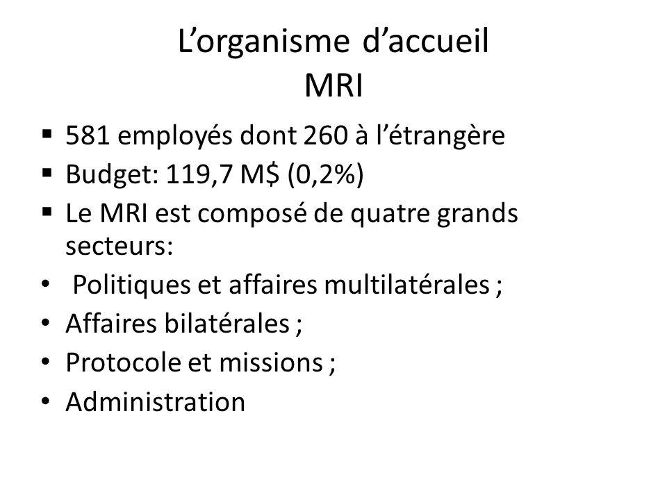 L'organisme d'accueil MRI