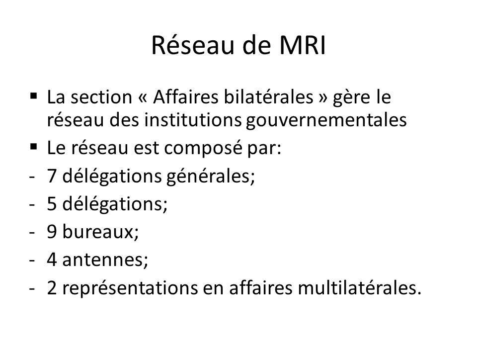 Réseau de MRI La section « Affaires bilatérales » gère le réseau des institutions gouvernementales.