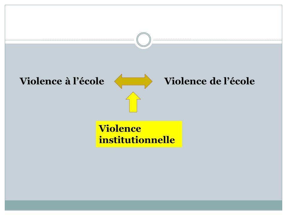 Violence à l'école Violence de l'école Violence institutionnelle
