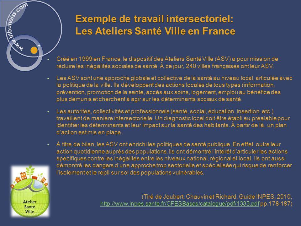 Exemple d'approche concertée : Un financement multisectoriel soutient l'action des communautés locales sur les déterminants proximaux de la santé à Montréal