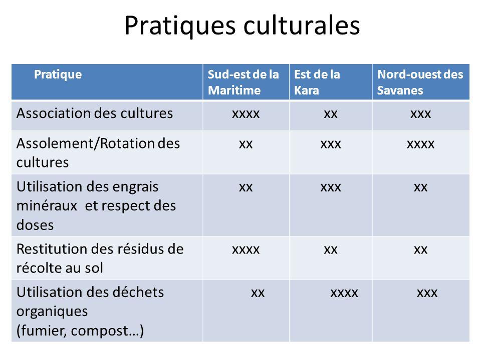 Pratiques culturales Association des cultures xxxx xx xxx