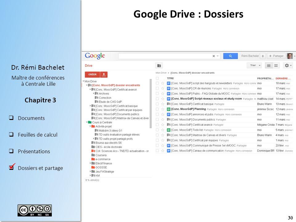 Google Drive : Dossiers