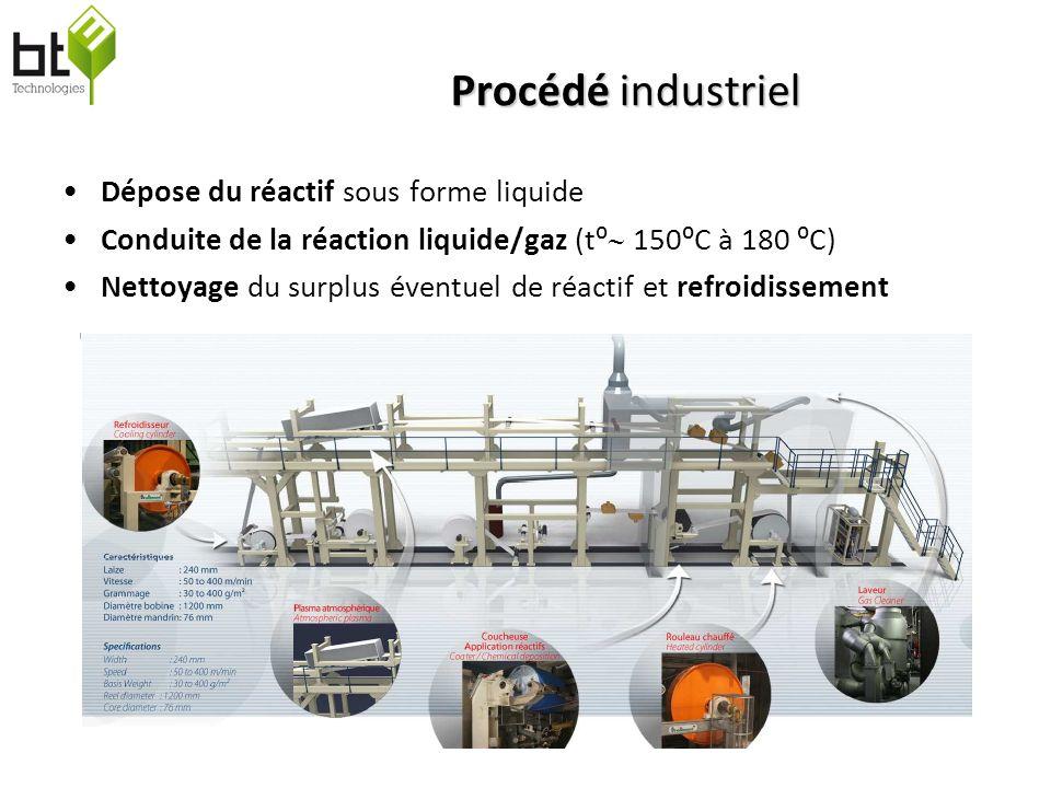 Procédé industriel Dépose du réactif sous forme liquide