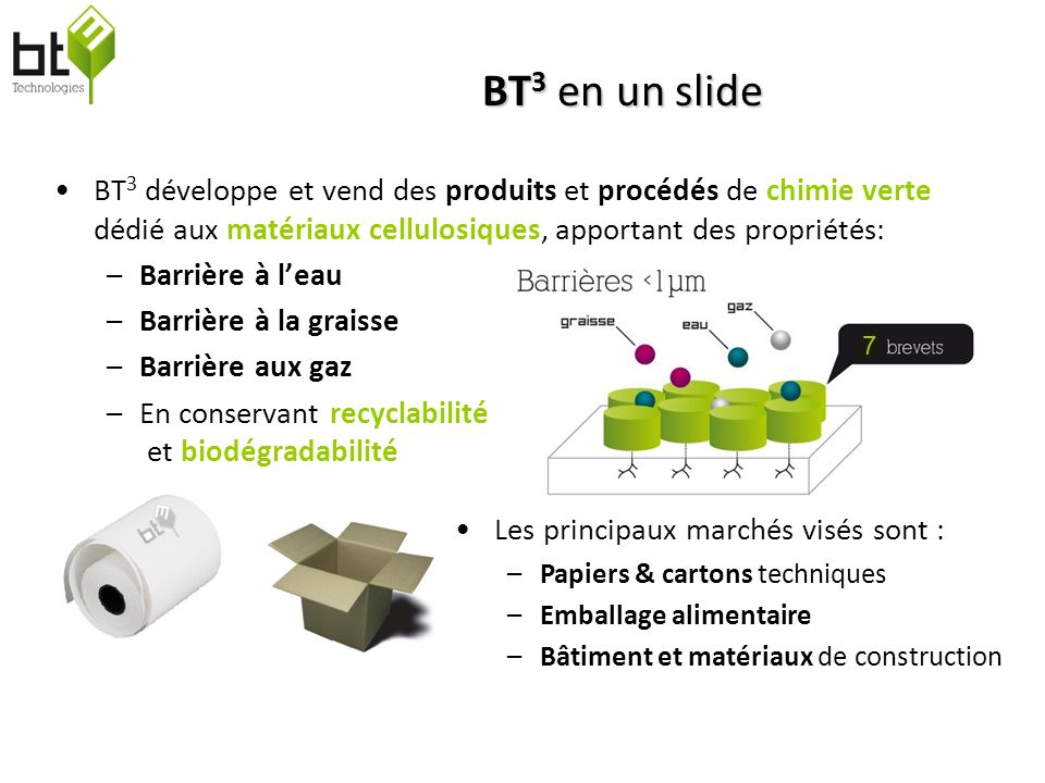 BT3 en un slide BT3 développe et vend des produits et procédés de chimie verte dédié aux matériaux cellulosiques, apportant des propriétés:
