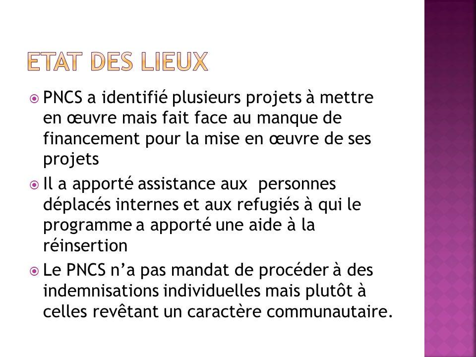 Etat des lieux PNCS a identifié plusieurs projets à mettre en œuvre mais fait face au manque de financement pour la mise en œuvre de ses projets.