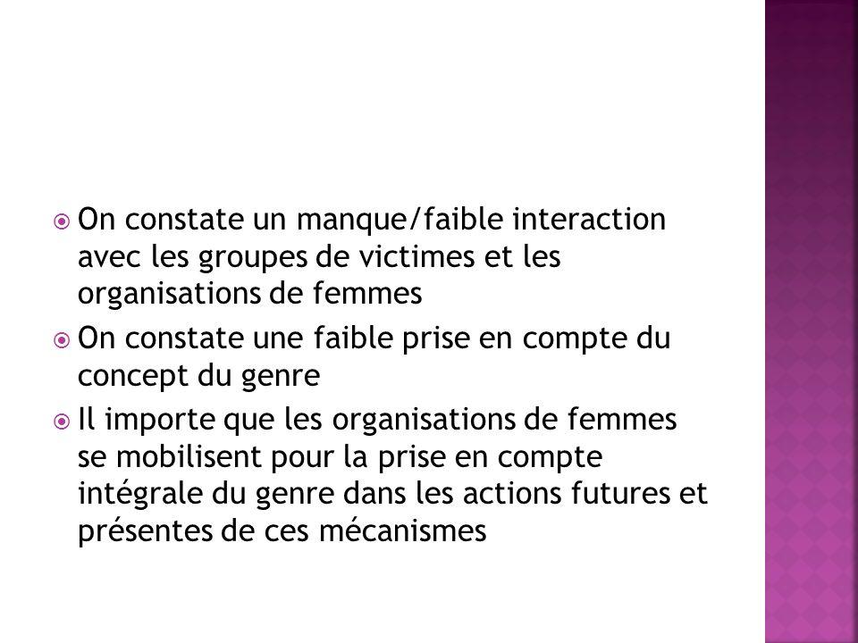 On constate un manque/faible interaction avec les groupes de victimes et les organisations de femmes