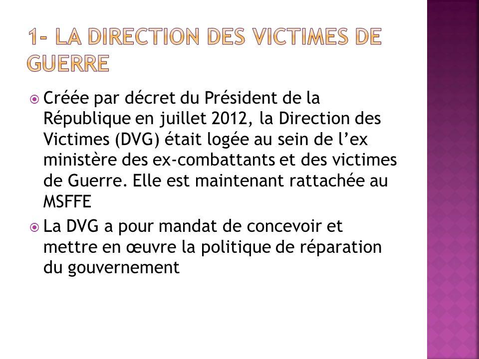 1- La direction des victimes de guerre
