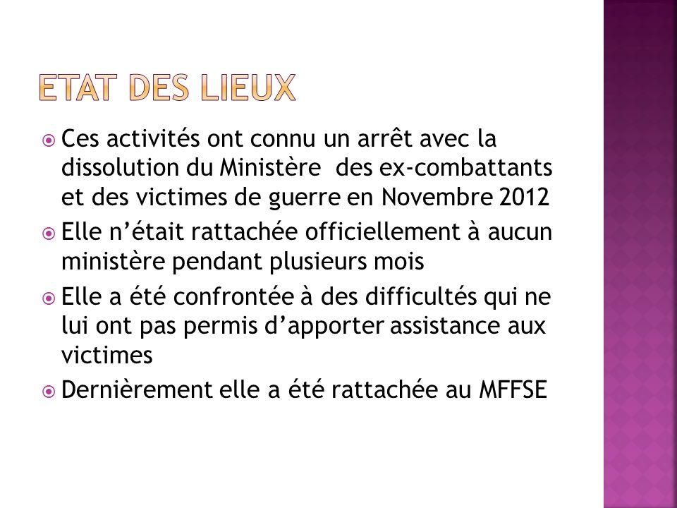 Etat des lieux Ces activités ont connu un arrêt avec la dissolution du Ministère des ex-combattants et des victimes de guerre en Novembre 2012.