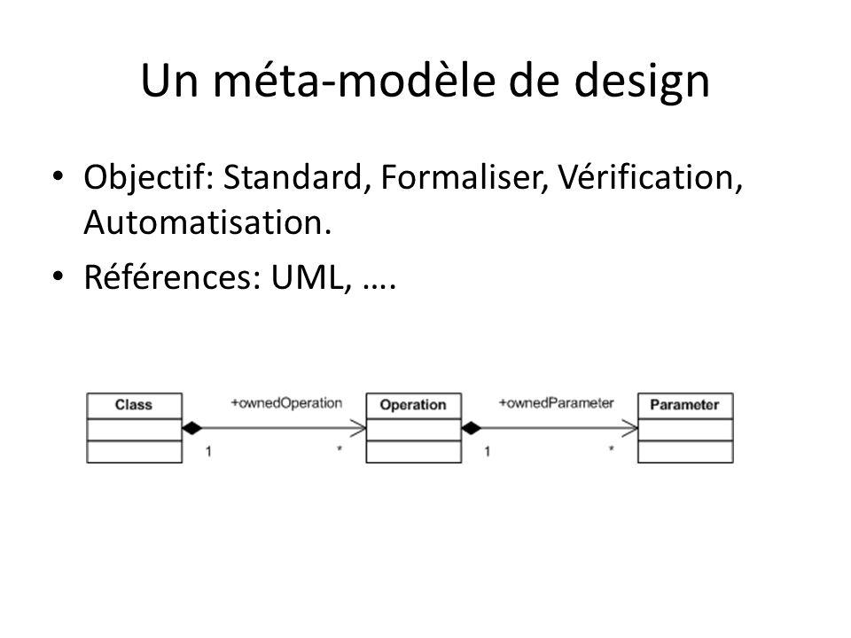 Un méta-modèle de design