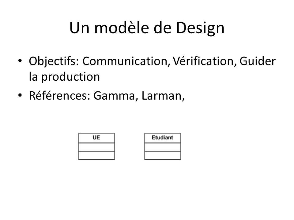 Un modèle de Design Objectifs: Communication, Vérification, Guider la production.