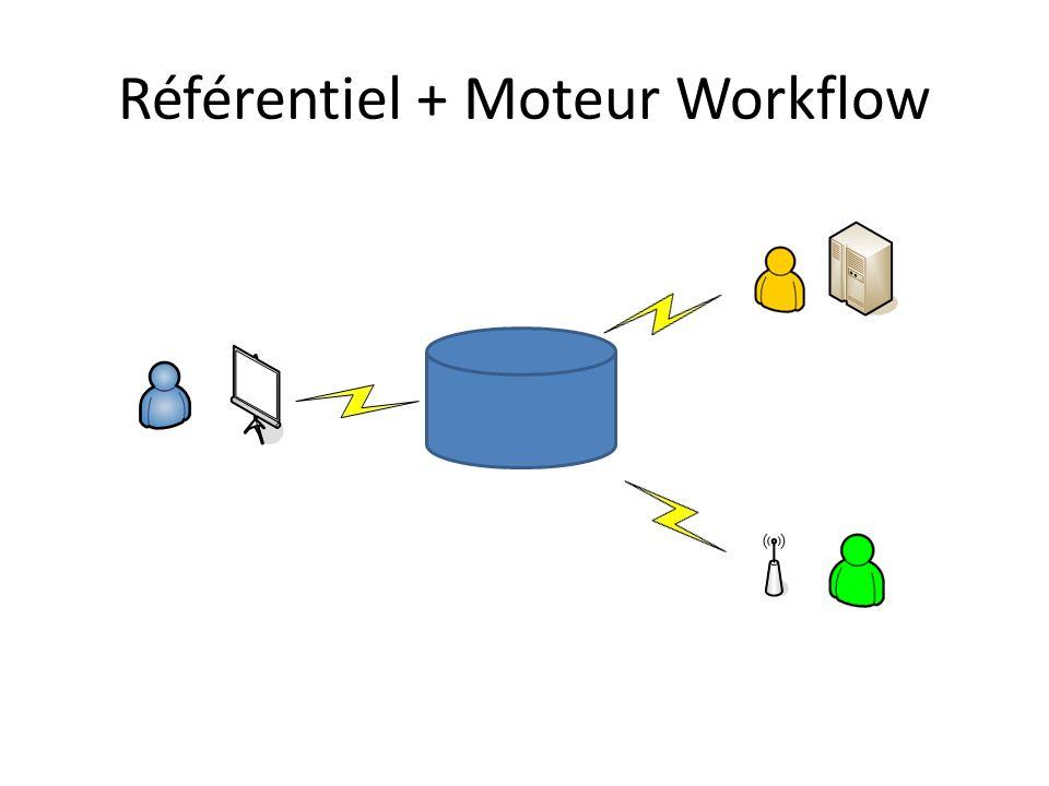 Référentiel + Moteur Workflow