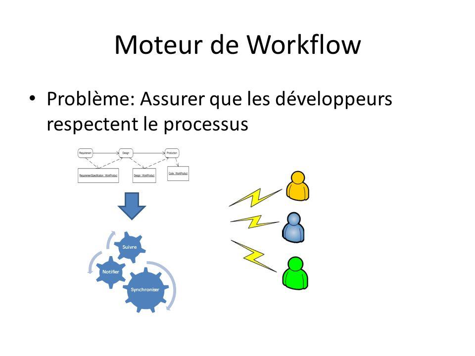 Moteur de Workflow Problème: Assurer que les développeurs respectent le processus. Synchroniser. Notifier.