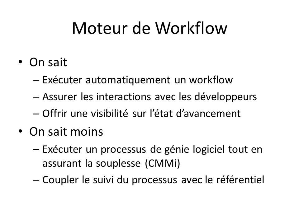 Moteur de Workflow On sait On sait moins