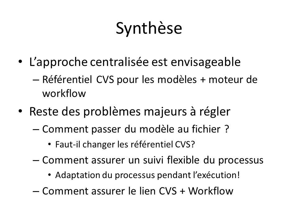 Synthèse L'approche centralisée est envisageable