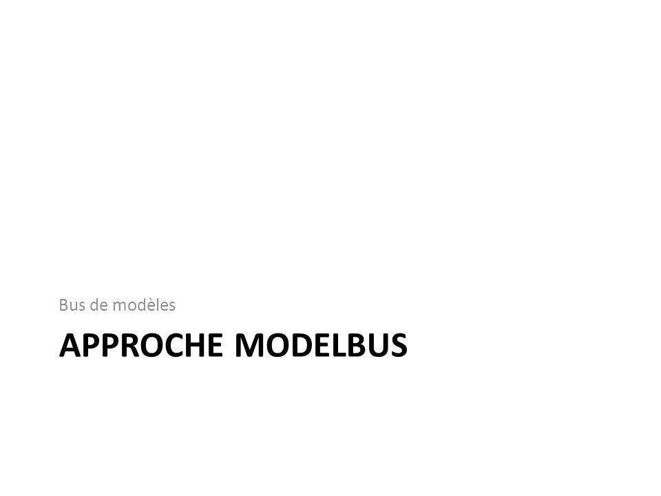 Bus de modèles Approche ModelBus
