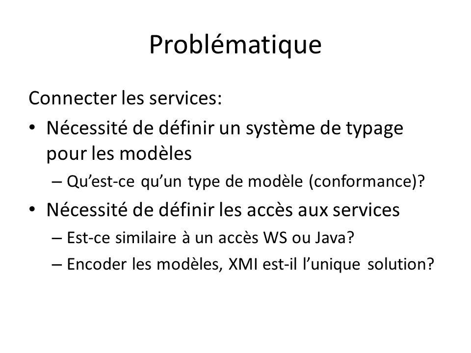 Problématique Connecter les services: