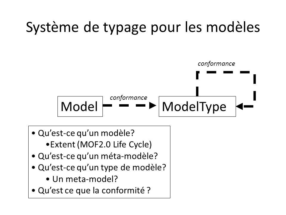 Système de typage pour les modèles