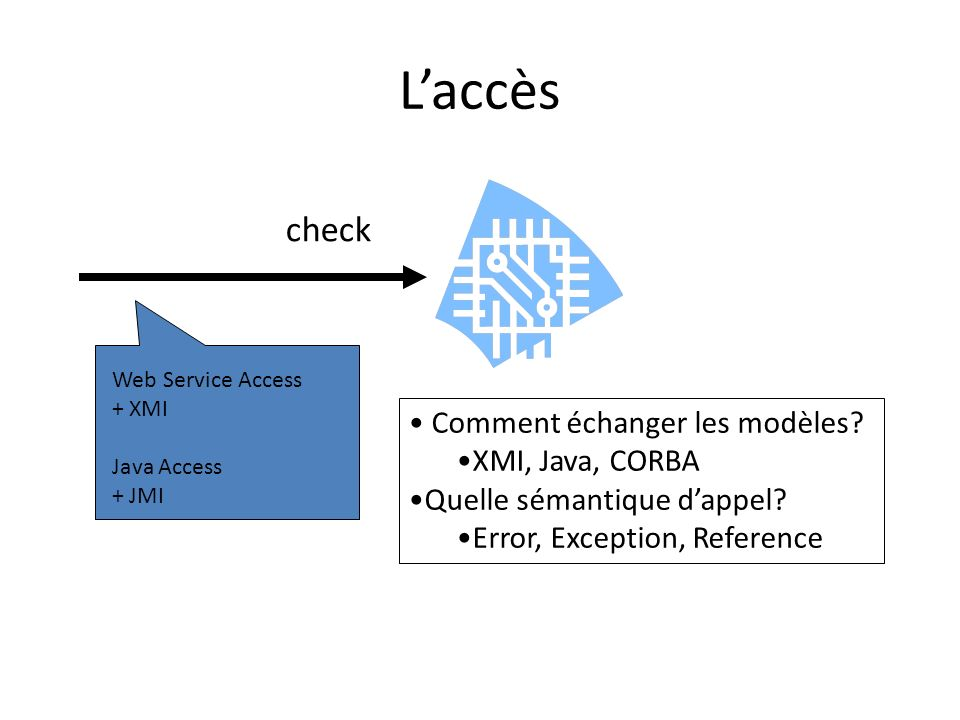 L'accès check Comment échanger les modèles XMI, Java, CORBA
