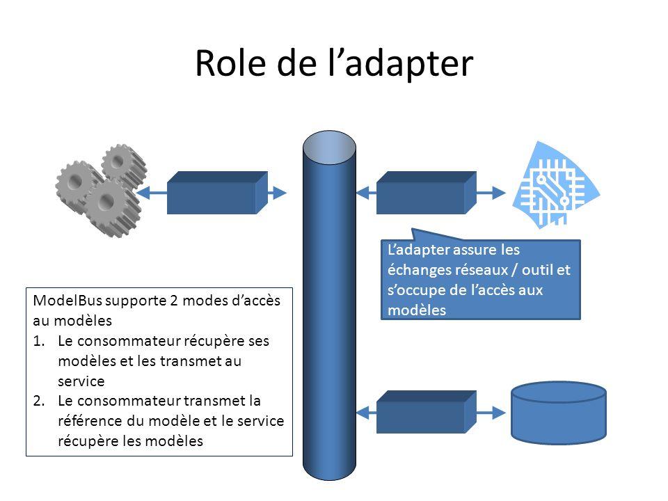 Role de l'adapterL'adapter assure les échanges réseaux / outil et s'occupe de l'accès aux modèles. ModelBus supporte 2 modes d'accès au modèles.