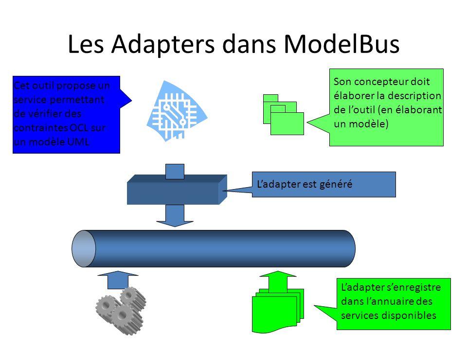 Les Adapters dans ModelBus