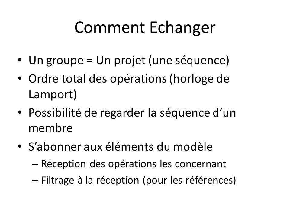 Comment Echanger Un groupe = Un projet (une séquence)