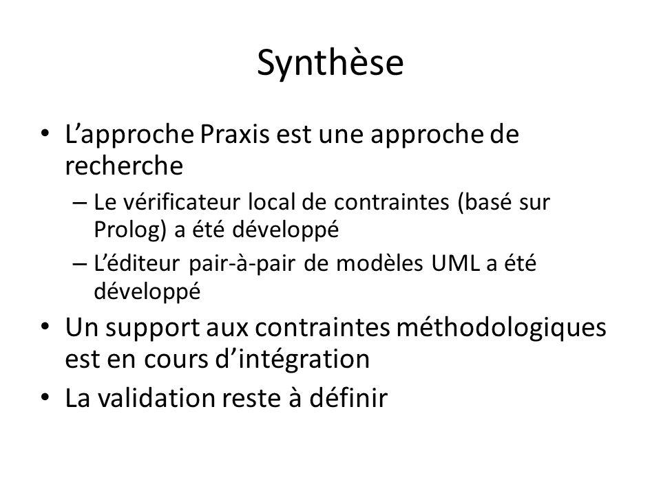 Synthèse L'approche Praxis est une approche de recherche