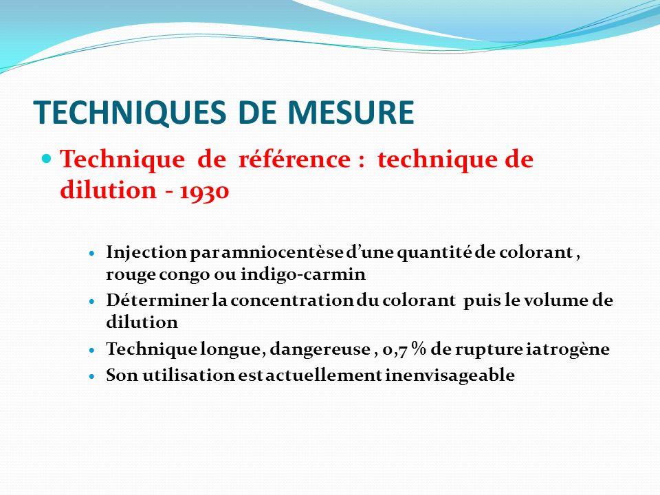 TECHNIQUES DE MESURE Technique de référence : technique de dilution - 1930.