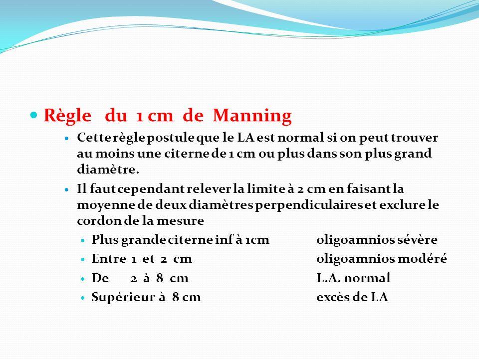 Règle du 1 cm de Manning