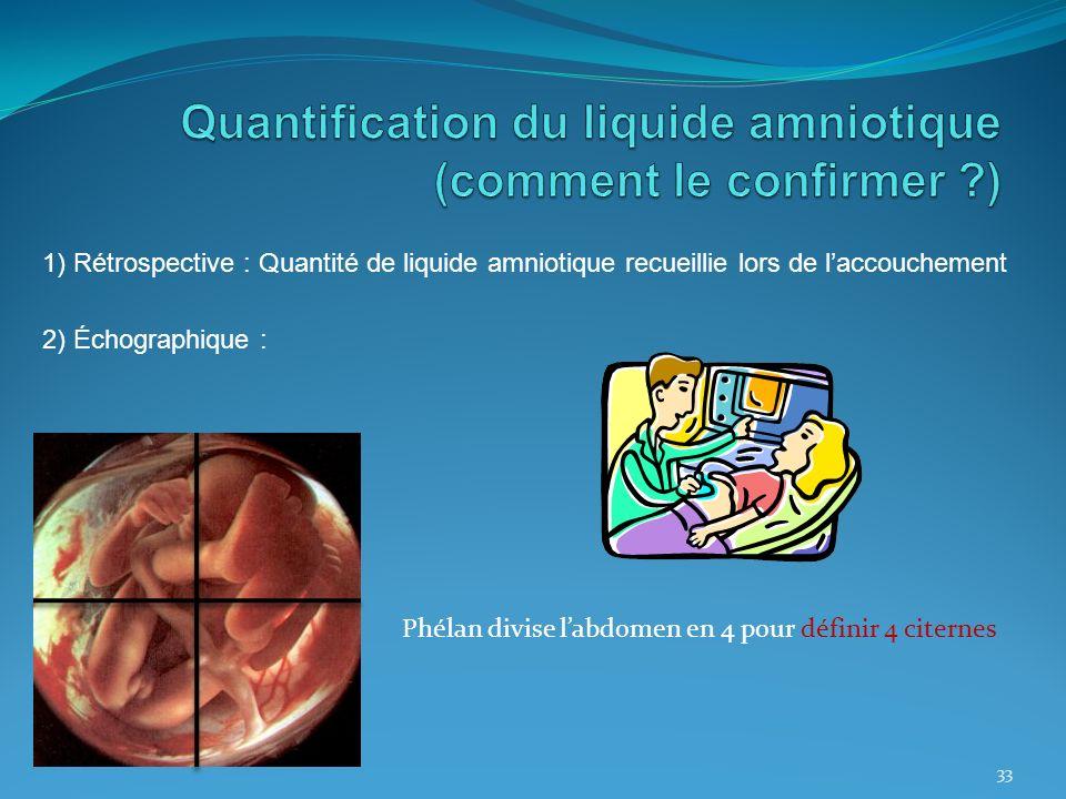 Quantification du liquide amniotique (comment le confirmer )