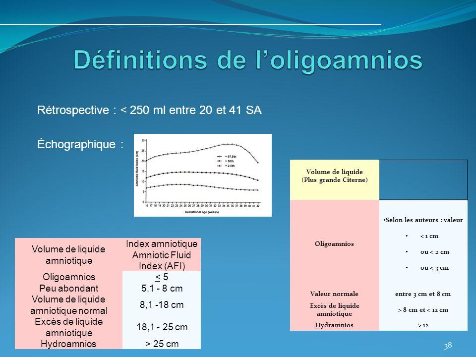 Définitions de l'oligoamnios
